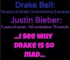 Jealous drake bell