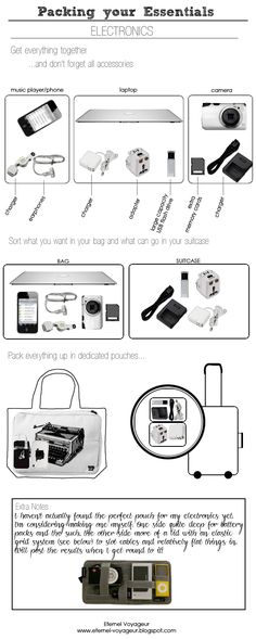packing your essentials: electronics