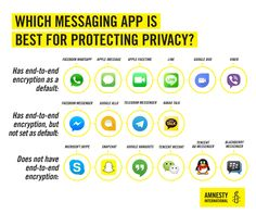 How private are your favourite messaging apps? | Amnesty International