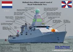 More info on the Dutch Holland class OPV