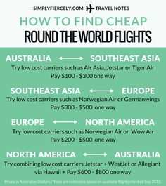 to Find Cheap Round the World Flights - INFOGRAPHIC