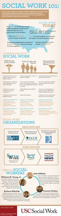Social work infographic, a little explanation of what I can do!