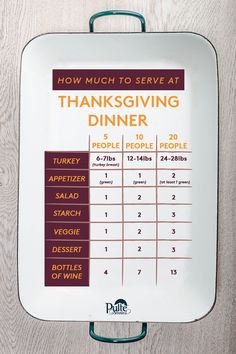 Pin for later! Wondering how much to serve at Thanksgiving dinner? This helpful chart breaks downs all the sides, turkey and desserts you'll need based on the size of your party. | Pulte Homes