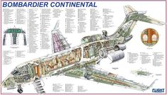 Bombardier Continental cut-away poster