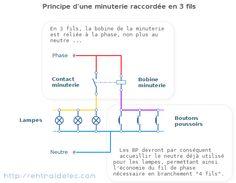 principe de la minuterie branchée en 3 fils