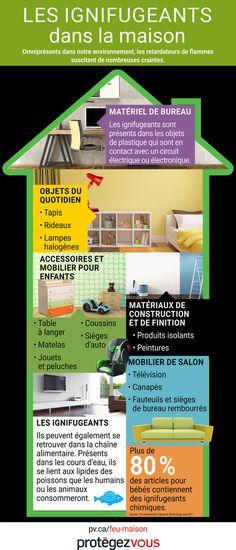 Régler les problèmes du0027humidité dans la maison Protégez-Vousca - que faire en cas d humidite dans une maison