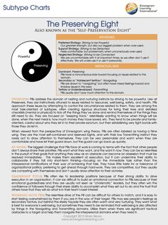 The Preserving Eight or Self-Preservation Eight Ennea-Type (Enneagram Myers Briggs Personality Types, Mbti Personality, Enneagram Types, Entp, Writing Advice, Emotional Intelligence, Good To Know, How To Find Out, Self