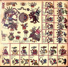 --Page 11--   Codex Borbonicus (Loubat 1899)