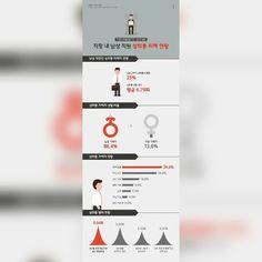 인포그래픽 직장 내 남성직원 성희롱 피해 현황 designed by Han Geul Lee  #인포그래픽 #스튜디오한글 #일러스트 #infographic #정보디자인 #infographicwork #인포스타그램 #원페이지인포그래픽 #개인작업 #그래픽디자인 #시각디자인 #visual_design #studio_hangeul #graphicdesign #graphicwork #남성직원 #portfolio #회사스타그램 #성희롱 #성희롱피해