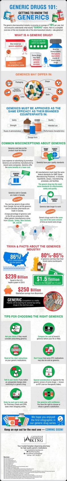 Generic Drugs 101: Getting to Know the Generics   [by Canadian Pharmacy King -- via #tipsographic]. More at http://tipsographic.com