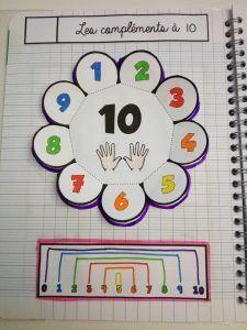 fun math activities for kids preschool ~ fun math Math Activities For Kids, Fun Math Games, Montessori Activities, Math For Kids, Kids Fun, Math School, 1st Grade Math, Math Worksheets, Cycle 3