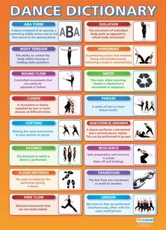 Week 14: I feel like this is a great reference in showing most of the elements of dance for students to use as a guideline throughout class.