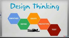 This video will give you a better understanding of what design thinking is all about.