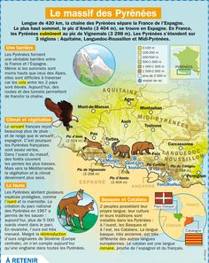 Fiche exposés : Le massif des Pyrénées