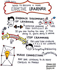 Tanmay Vora - Insights, Resources and Visual Notes on Leadership, Learning and Change! - Page 2 Study Skills, Study Tips, Leadership Development, Self Development, Leadership Quotes, Education Quotes, Personal Development, Effective Classroom Management, Effective Learning