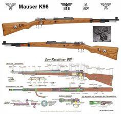 Tysk Mauser 98K har gjort godt tjeneste i den tyske arme fra 1935-45 ca. 14 millioner blev der lavet af dem.