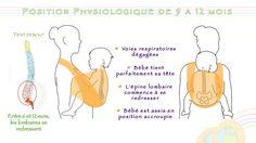 Oum'S Le specialiste du portage physiologique Made in Morocco, vous informe position physiologique de 10 a 12 mois