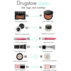 "Drugstore Dupes for high end makeup. ""I love NARS Laguna bronzer! So glad I can get it for cheap!"""
