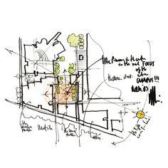 b>Title : Site Plan Scale : N/A Date : Author : Renzo Piano Drawing number : N/A Archive - Drawings - High Museum of Art Expansion Renzo Piano, Concept Architecture, Architecture Drawings, Architecture Details, Architecture Diagrams, Classical Architecture, Conceptual Sketches, High Museum, Plan Sketch