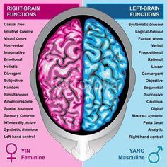 Not critical thinking, but... FYI: I have given a left-brain/right-brain quiz to new groups of Asian students for 5 years running, and typically 7 of 10 test neither.The literature said that this means they are strong both left and right brained. But this is NOT a scientific study, just something interesting...I'll do it again and get back to you.