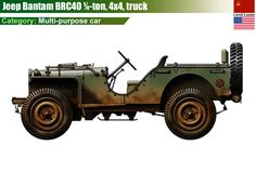 Bantam BRC40 Military Jeep, Military Vehicles, Warriors Standing, Lend Lease, Ww2 Tanks, Tank Design, Red Army, Military Equipment, Armored Vehicles