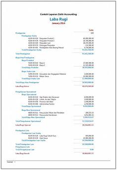 Contoh Laporan Keuangan – Laba Rugi