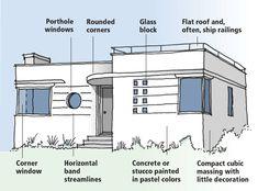 art deco architecture brick -