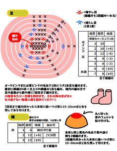 ポインコ兄弟 (弟) あみぐるみ 編み図 :Photo_2