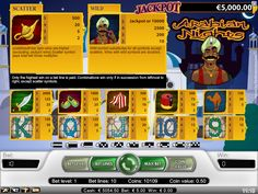 Arabian Nights Slot Game Review