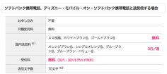 http://www.softbank.jp/mobile/service/iphone/mail/sms_mms/
