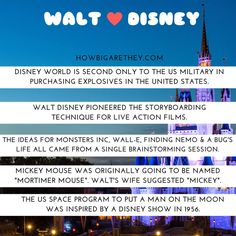 Facts about Disney  #DisneyFacts #WaltDisney #DisneyWorld #Disneyland