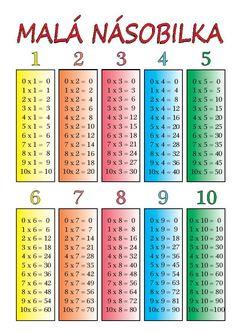 Algebra, Periodic Table, Lily, Education, School, Geometry, Periodic Table Chart, Periotic Table, Orchids