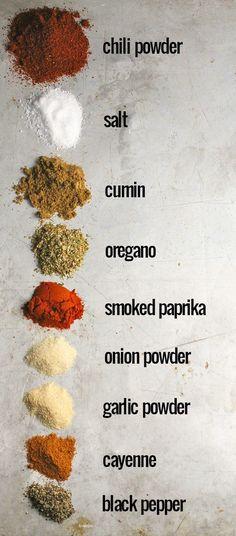 Homemade Fajita Seasoning, Seasoning Mixes, Chicken Fajitas Seasoning, Fajita Rub Recipe, Fajita Spices, Mexican Seasoning, Best Chicken Fajita Seasoning Recipe, Seasoning For Vegetables, Pizza Seasoning Recipe