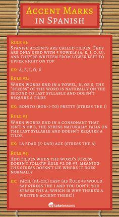Spanish lesson plans, Gramatyka angielska and more. Spanish Grammar, Spanish Phrases, Spanish Vocabulary, Spanish Words, Spanish Language Learning, Spanish Teacher, How To Speak Spanish, Learn Spanish, Foreign Language