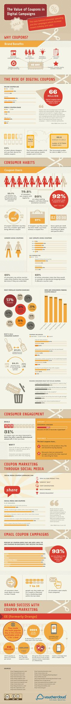 The Value of Coupons in Digital #Marketing Campaigns #infographic