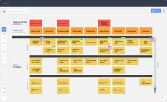 Create user story map online