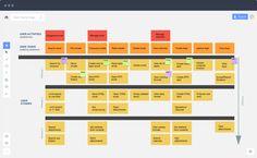 User Story Map, Online Whiteboard   RealtimeBoard
