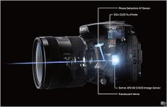 Sony Alpha SLT-A99 In-Depth Review: Digital Photography Review