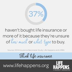 Citizens Insurance Quote Did You Know That 41% Of Us Citizens Don't Have Life Insurance If .