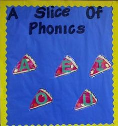 Classroom Displays and Bulletin Boards: A Slice of Phonics from the Preschool Ideas section