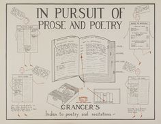 In Pursuit of Prose and Poetry - One of a series of library education posters designed by Peabody Visual Aids in the 1930's and 1940's. These were created under the supervision of visionary librarian Ruby Ethel Cundiff. -- char booth (infomational.com) by bibliovox on Flickr