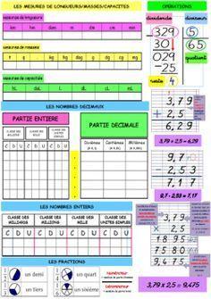Tableau de num ration et valeurs de position maths - Logiciel educatif tables de multiplication ...