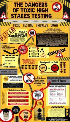 The Dangers of Toxic High Stakes Testing