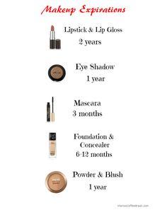 Tips to treasure Makeup Expiration, Shadow 1, Coffee Break, Concealer, Lip Gloss, Mascara, Foundation, Hair Beauty, Blush