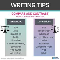 Improving your writing.
