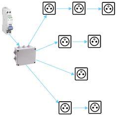 schema de branchement d u0026 39 un contacteur de puissance