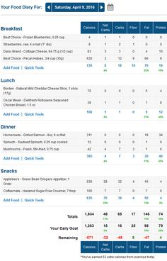 My mystery pound came back off, which brings me back to 151 pounds – and 3.6 pounds lost so far in the first 6 days of this low carb challenge. Here are my Day 6 meals...read more