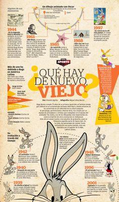 75 años de Bugs Bunny