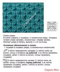 шапки вязанные спицами со схемами и описанием: 14 тыс изображений найдено в Яндекс.Картинках