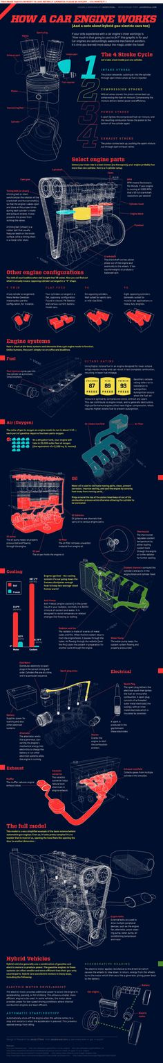 A Car Engine Works infographic moves us in a good way How a car engine works: remember you have a gas engine, and a electric motor.How a car engine works: remember you have a gas engine, and a electric motor. Volkswagen, E90 Bmw, E Motor, Motor Works, Automobile, E Mobility, Car Engine, Cars And Motorcycles, Cool Cars